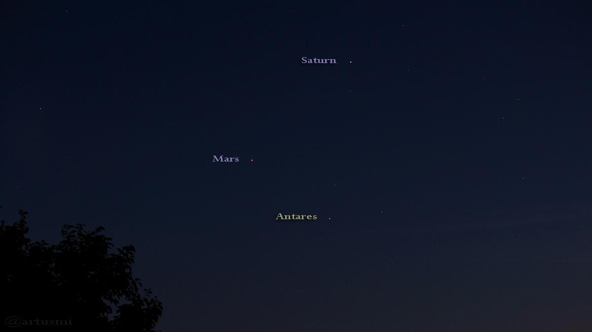 3 Uhr Konstellation Saturn – Mars – Antares