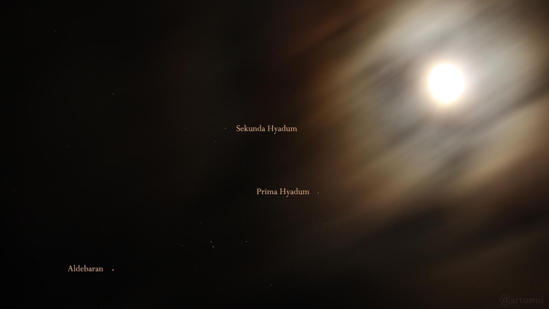 Aldebaran und Mond mit Hof am 20. Dezember 2018 um 20:40 Uhr