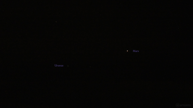 Treffen von Uranus und Mars am 12. Februar 2019