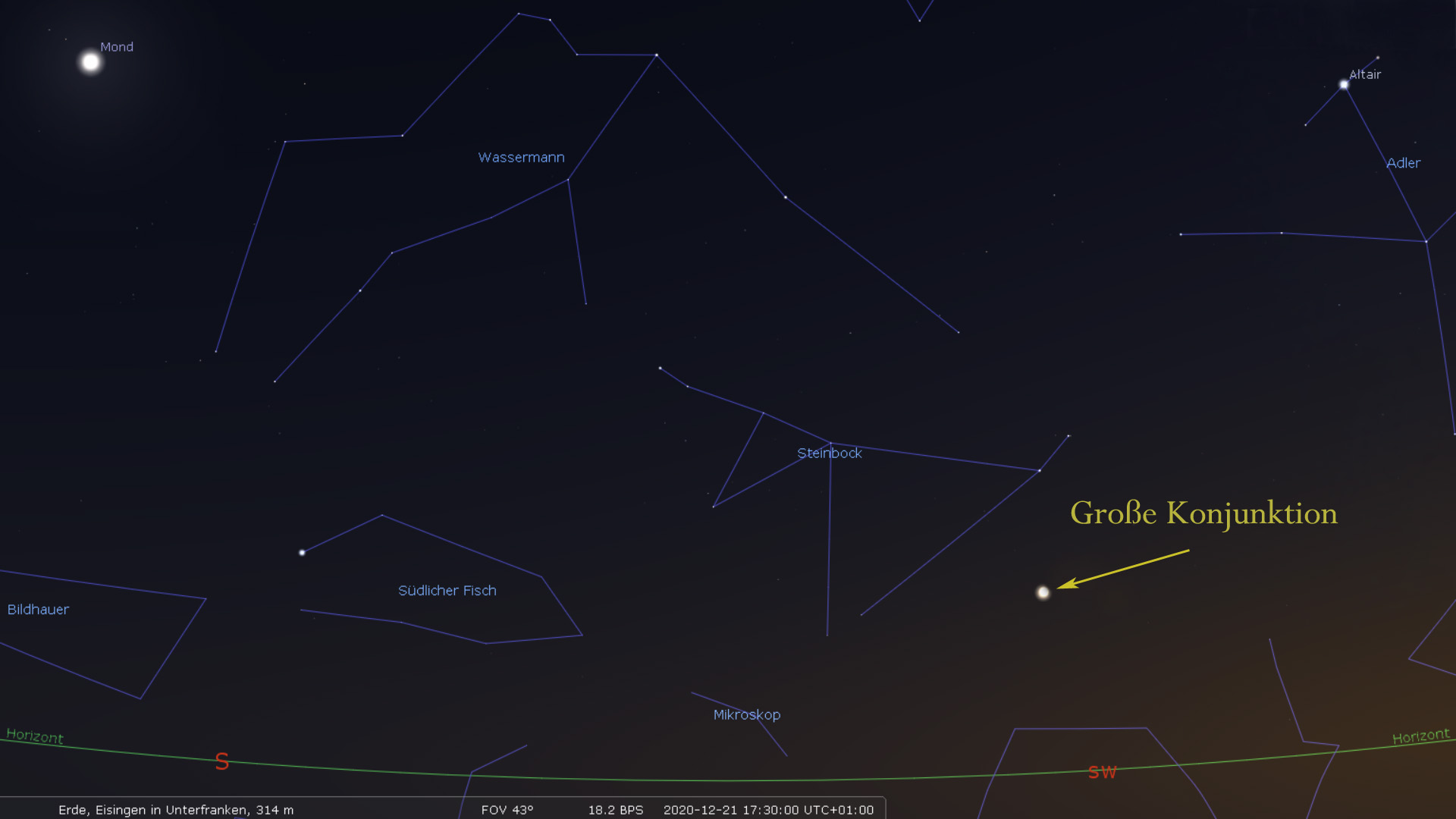 Süd- und Südwesthimmel während der Großen Konjunktion am 21. Dezember 2020 um 17:30 Uhr