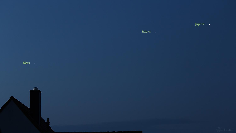 Konstellation der drei Planeten Mars, Saturn und Jupiter am 19. April 2020 um 05:44 Uhr