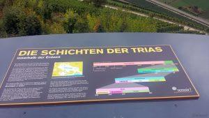 Schautafel am Sonnenstuhlturm auf dem Hohenrotberg südlich von Randersacker