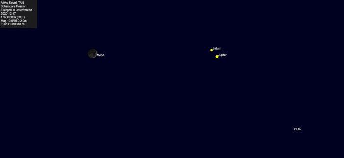 Konstellation zunehmender Mond, Saturn und Jupiter am 17. Dezember 2020 um 17:30 Uhr