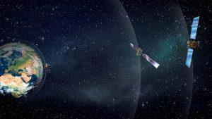Satelliten sind auf sehr unterschiedlichen Umlaufbahnen unterwegs